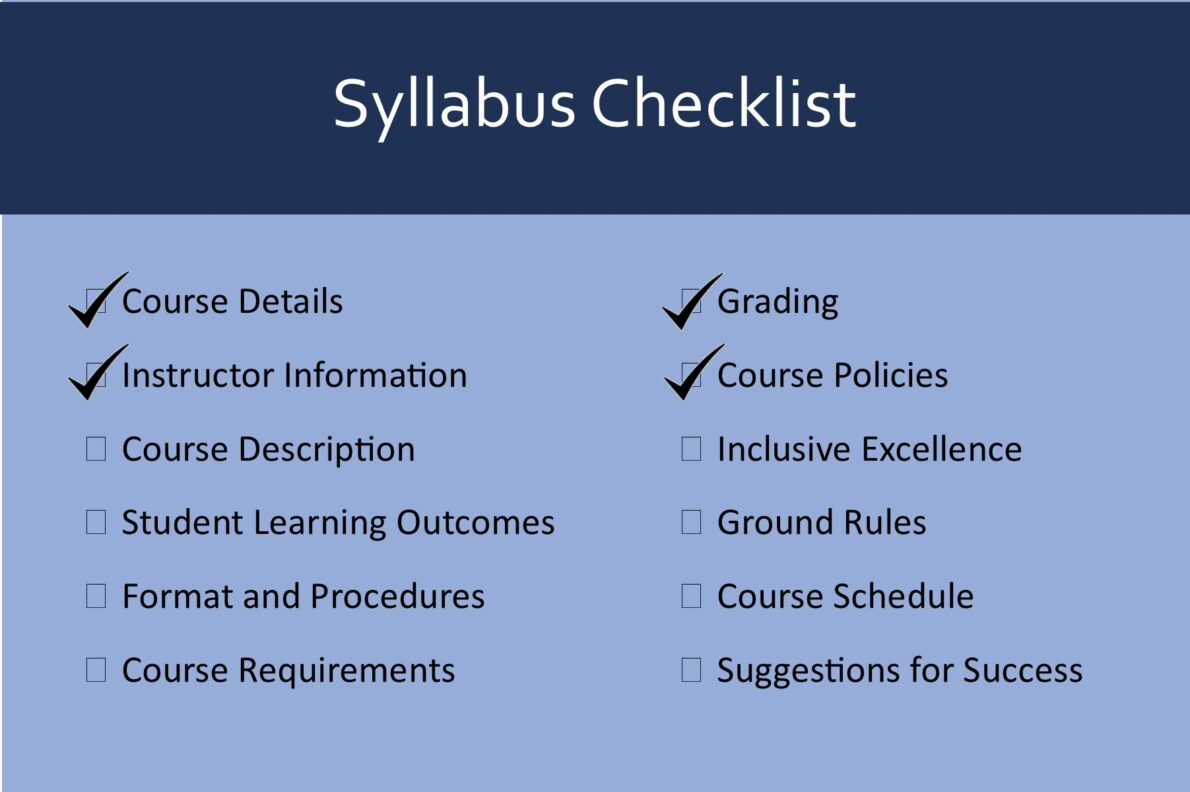 Working on a Syllabus for Fall?